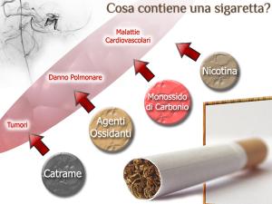 normale-sigareta